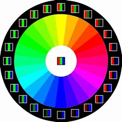 Svg Rgb Wheel Pixel Pixels Wikipedia Commons