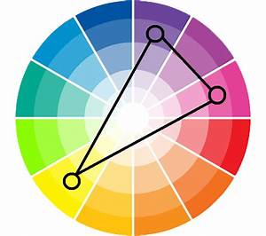 Essential Colour Guide For Designers  Understanding Colour