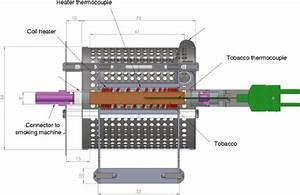 A Schematic Diagram Of The Tube Furnace For Low