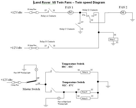 Voltage Can Run Car Fan Electrical