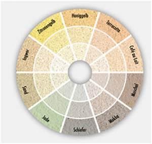 Knauf Easyputz Farben : knauf easyputz ~ Eleganceandgraceweddings.com Haus und Dekorationen