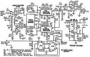 Single Sideband Modulator For Lf
