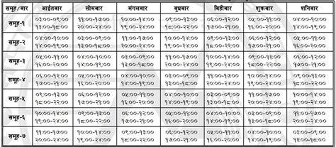 new schedule of load shedding load shedding schedule of kathmandu map