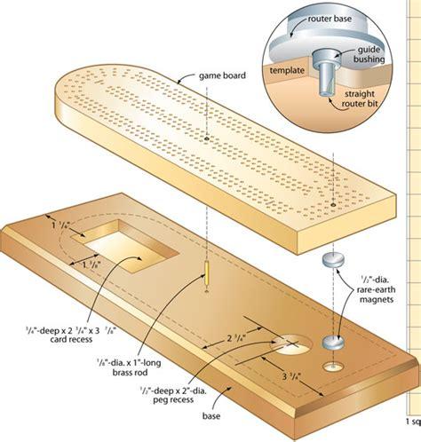 cribbage template make a cribbage board canadian home workshop