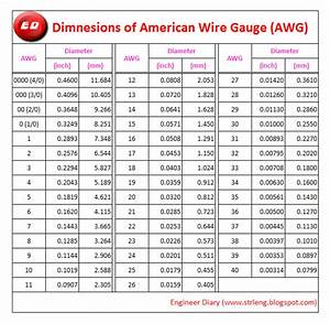 American Wire Gauge  Awg