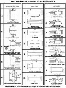 TEMA - Mason Manufacturing