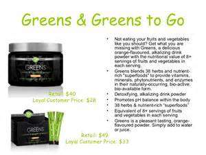 ItWorks Greens Benefits
