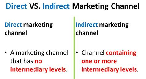 5 Companies That Have Mastered Indirect Marketing. Nestle Usa Promotion Code Data Management Gis. Free Ged Classes In Orlando Fl. Nursing Master Programs Storage Units Olympia. Laura Geller Baked Makeup Reviews. Car Hire In New Zealand Online Degree English. Marketing Agency Miami The Garage Brockton Ma. Money Market Bank Account Eleads Dealer Login. Alliance Electrical Services