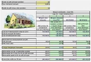 Prix M2 Renovation Complete : renovation complete maison cout ventana blog ~ Farleysfitness.com Idées de Décoration