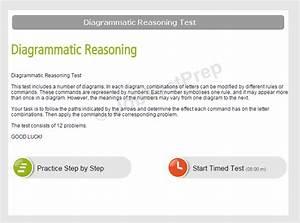 Diagrammatic Reasoning Tests