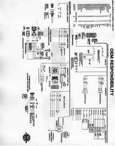1999 Volvo V70 Ignition Wiring Diagram : volvo c70 s70 v70 1999 wiring diagrams download documents ~ A.2002-acura-tl-radio.info Haus und Dekorationen