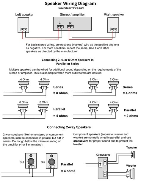 The Speaker Wiring Diagram Connection Guide