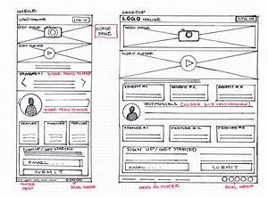 How To Create Your First Wireframe In 6 Steps  Your Complete Guide
