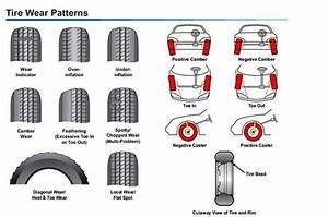 Acura Tsx 2004 To 2014 Suspension Diagnostic Guide