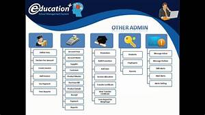 Education Plus - School Management System