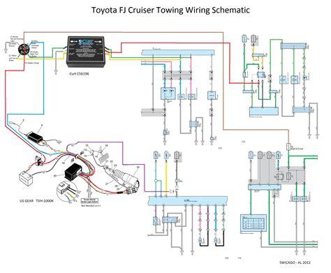 Toyota Cruiser Forum View Single Post Flat Tow