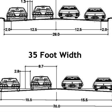 average width of a car how wide should a neighborhood street be part 1 plannersweb
