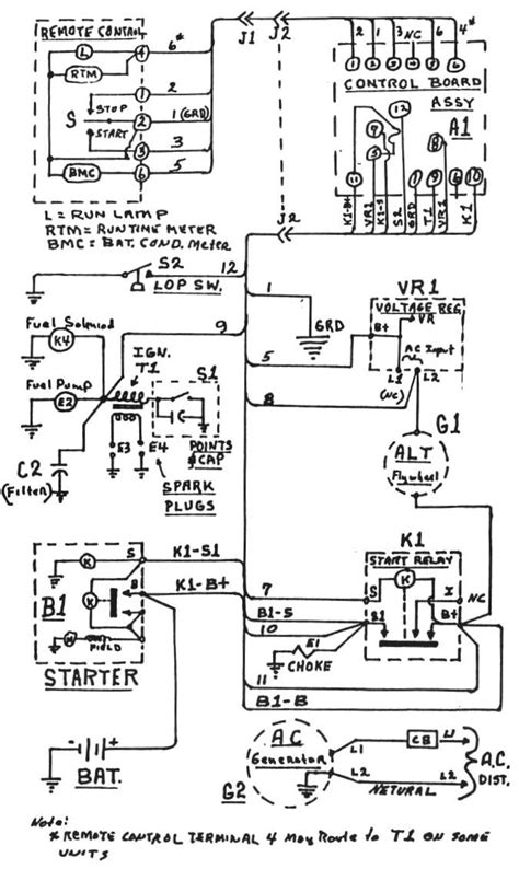 Prime Remote Starter Wiring Schematic by Onan Generator Wire Diagram Wiring Diagram And Schematic