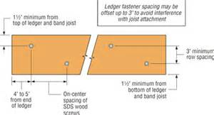 Sistering Floor Joists Code by Lvl Beam Nailing Patterns Patterns Kid