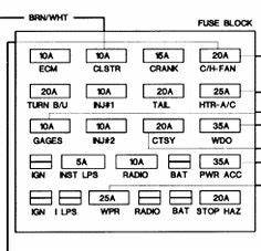 Fuse Box 1989 Chevy Silverado. i was trying to find a fuse panel diagram  for both the in. fuse box diagram 300x274 1989 chevrolet silverado 350 fuse.  1989 chevy silverado 1500 bulkhead2002-acura-tl-radio.info