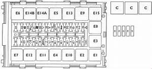 Iveco Daily  1989 - 2000  - Fuse Box Diagram