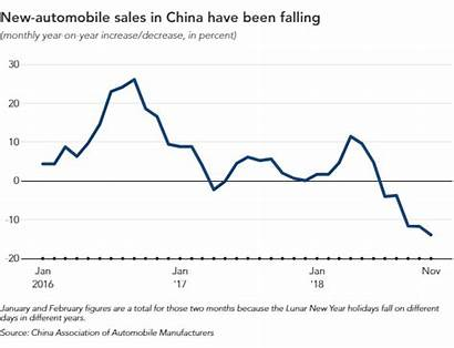 Sales China Electric Wall Cars Chart Comparison