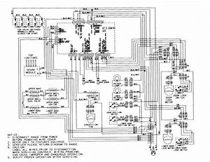 Scorpion Alarm Wiring Diagram  U2013 Wiring Diagram