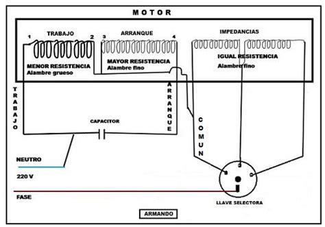 solucionado ventilador de pie premier en corto ventiladores yoreparo diagramas