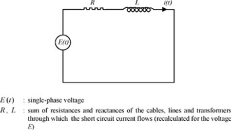 Appendix Transient Current Calculation Short Circuit