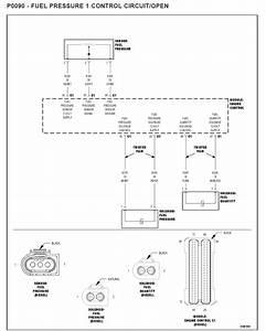 Fault Code 0900 Fuel Pressure