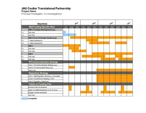 project schedule gantt chart excel templates