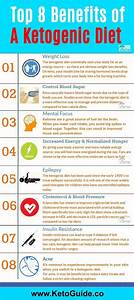 Top 8 Benefits Of Ketogenic Diet  Top Benefits Of Keto