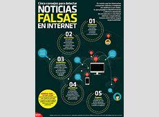 Hoy Tamaulipas Infografía Noticias falsas en internet