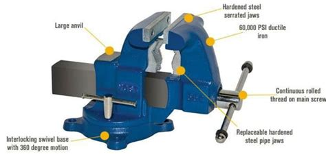 bench vise reviews   time pick