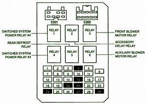 Fuse Box Diagram 1995 Zx 600r