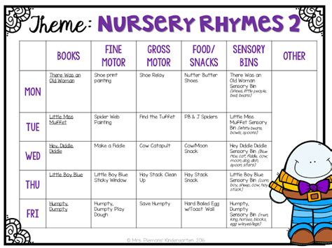 nursery rhymes lesson plans for preschool tot school nursery rhymes tot school kindergarten 859