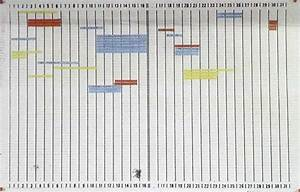 Download Gantt Chart Railway Reservation System