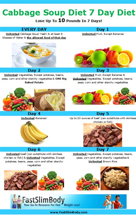 zero water filter cabbage soup diet plan and recipe why does it work