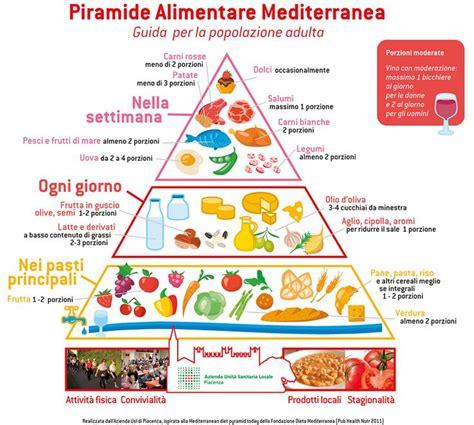 la piramide alimentare in francese la piramide alimentare salute in 2019 food health