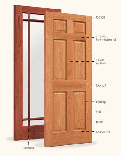 stile and rail wood doors 17 best images about diagrams on the golden