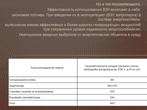 перспективы развития солнечной энергетики в россии