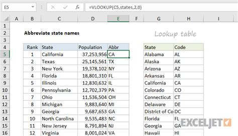 excel formula abbreviate state names exceljet