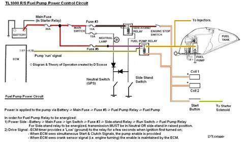 2007 Yamaha Rhino 660 Wiring Diagram by Wiring Diagram For 2006 Yamaha Rhino 660 Powerking Co