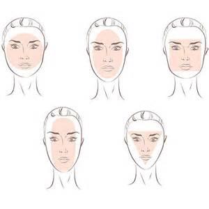 Frisuren Lange Haare Hohe Stirn by Frisuren Gesichtsformen Fashionzone