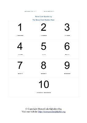 morse code numbers chart jewelery coding morse code