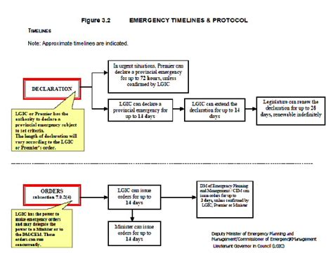 25 Images Of Medical Office Disaster Recovery Plan Template Infovianet