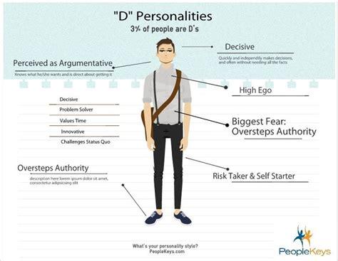 Best 25+ Disc Personality Test Ideas On Pinterest