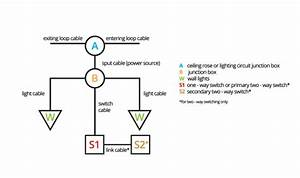 Electrical Junction Box Wiring Diagram