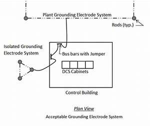 Sensitive Electronic Grounding In Industrial Locations