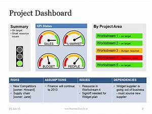 project dashboard with status template powerpoint With project review template ppt